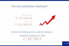Prezentacja_budżetu_gminy_Wschowa_na_2020_r.-10