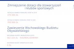 Prezentacja_budżetu_gminy_Wschowa_na_2020_r.-12