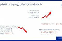 Prezentacja_budżetu_gminy_Wschowa_na_2020_r.-3