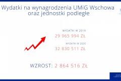 Prezentacja_budżetu_gminy_Wschowa_na_2020_r.-4