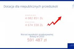 Prezentacja_budżetu_gminy_Wschowa_na_2020_r.-5
