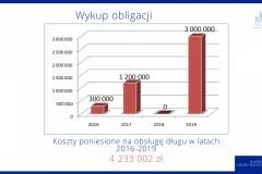 Prezentacja_budżetu_gminy_Wschowa_na_2020_r.-7