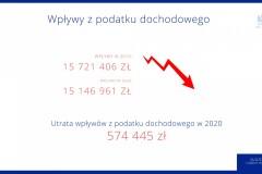 Prezentacja_budżetu_gminy_Wschowa_na_2020_r.-8